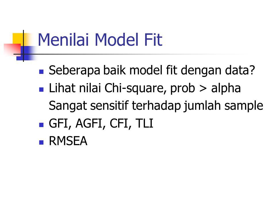Menilai Model Fit Seberapa baik model fit dengan data