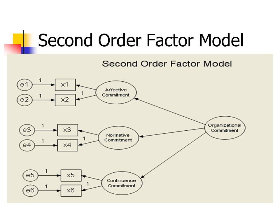 Second Order Factor Model