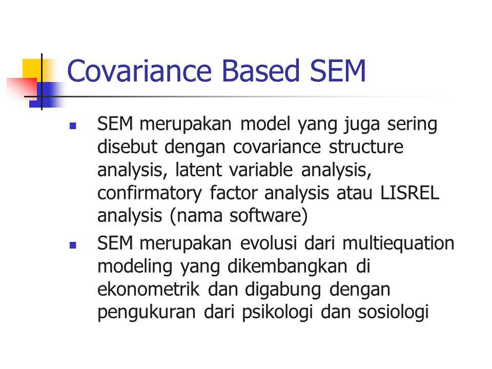 Covariance Based SEM