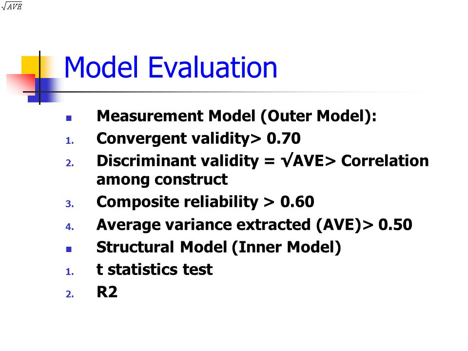 Model Evaluation Measurement Model (Outer Model):