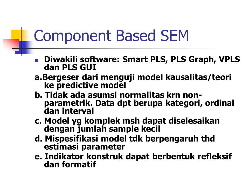 Component Based SEM Diwakili software: Smart PLS, PLS Graph, VPLS dan PLS GUI. a.Bergeser dari menguji model kausalitas/teori ke predictive model.