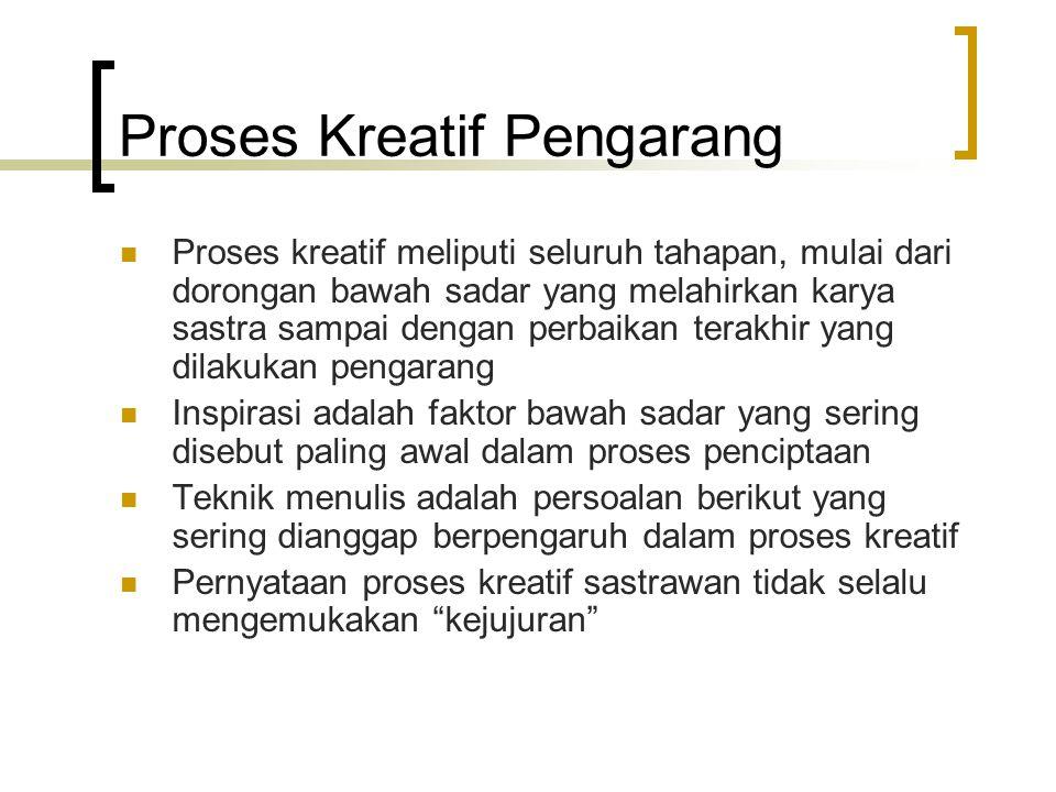 Proses Kreatif Pengarang