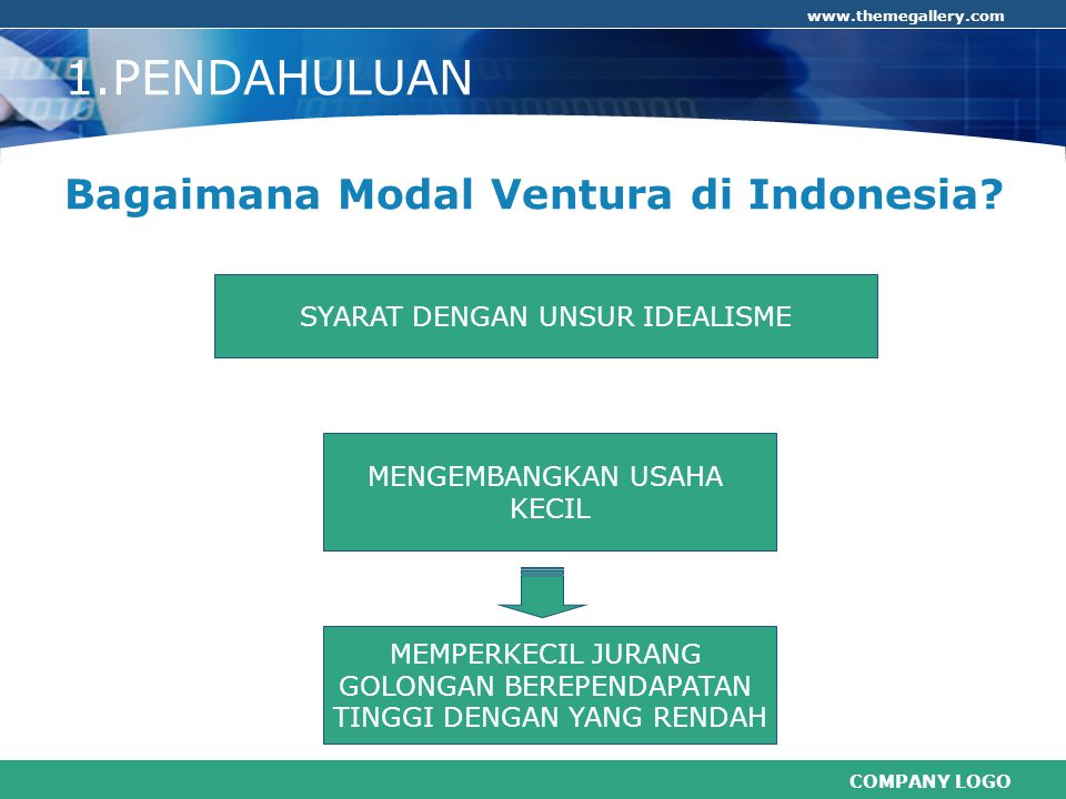 1.PENDAHULUAN Bagaimana Modal Ventura di Indonesia