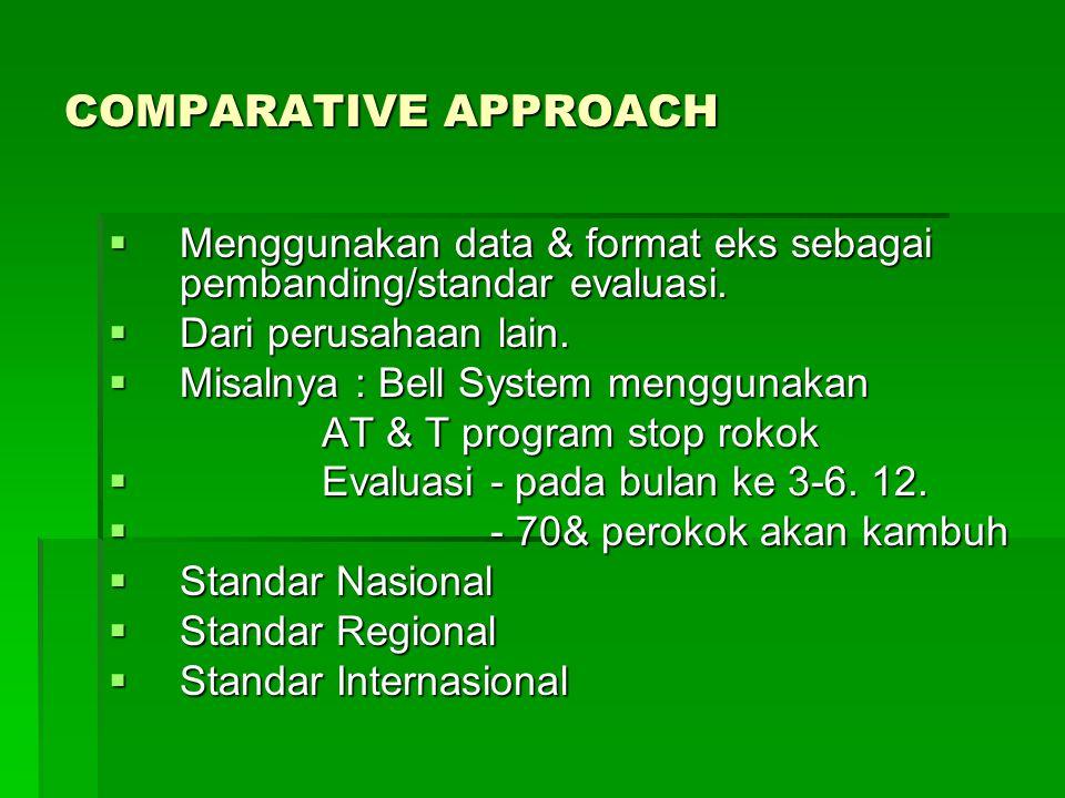 COMPARATIVE APPROACH Menggunakan data & format eks sebagai pembanding/standar evaluasi. Dari perusahaan lain.