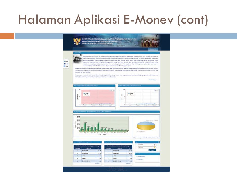 Halaman Aplikasi E-Monev (cont)