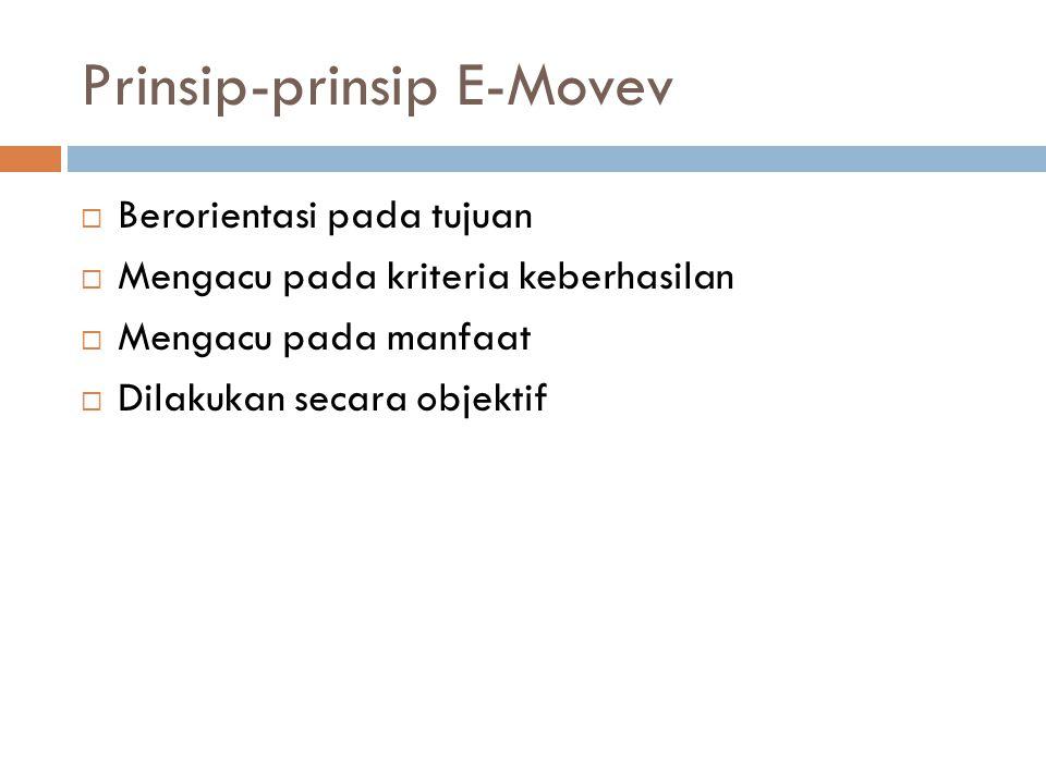 Prinsip-prinsip E-Movev