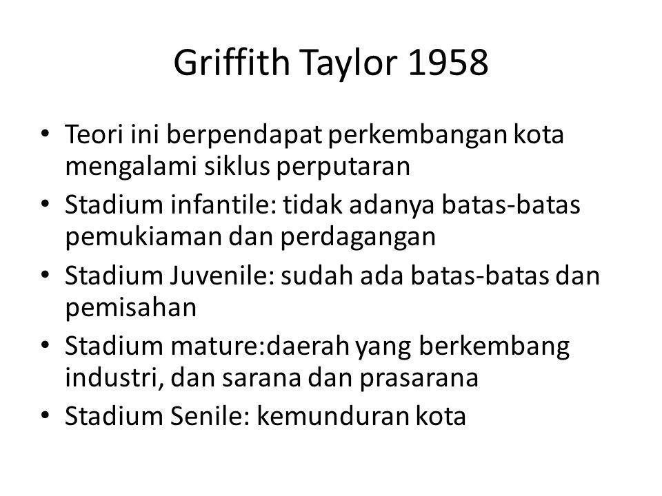 Griffith Taylor 1958 Teori ini berpendapat perkembangan kota mengalami siklus perputaran.