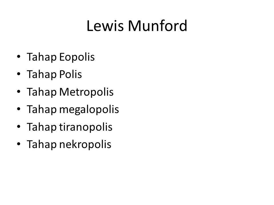 Lewis Munford Tahap Eopolis Tahap Polis Tahap Metropolis