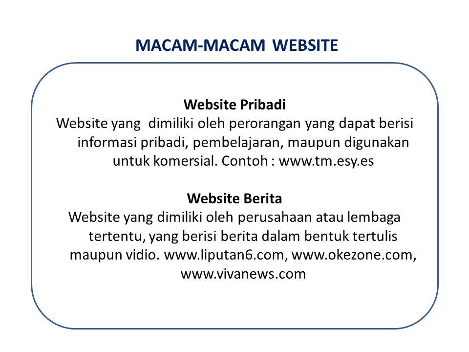 MACAM-MACAM WEBSITE Website Pribadi