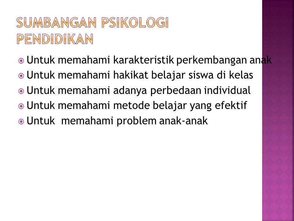 Sumbangan psikologi pendidikan