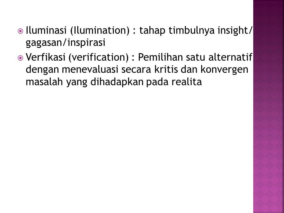 Iluminasi (Ilumination) : tahap timbulnya insight/ gagasan/inspirasi