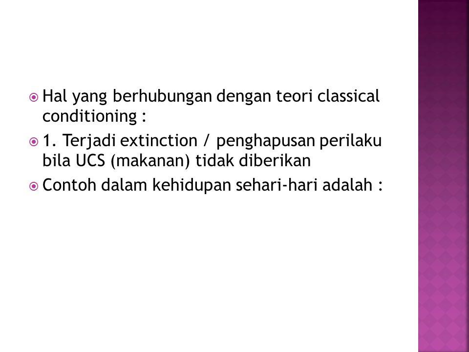 Hal yang berhubungan dengan teori classical conditioning :