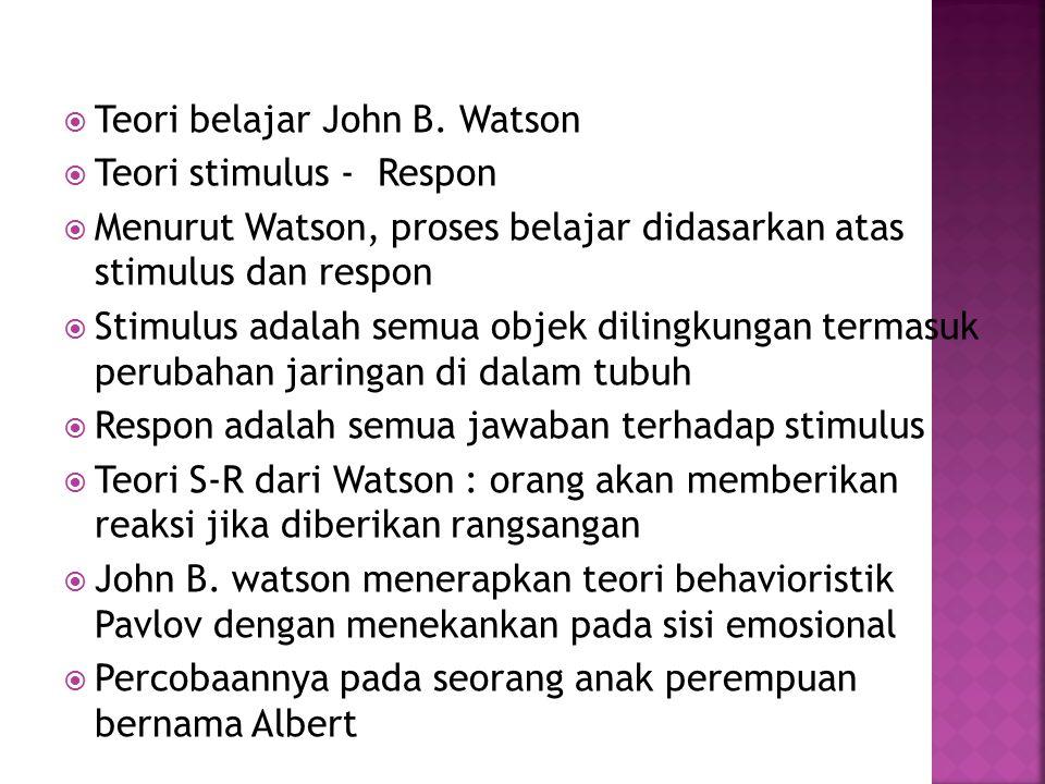 Teori belajar John B. Watson
