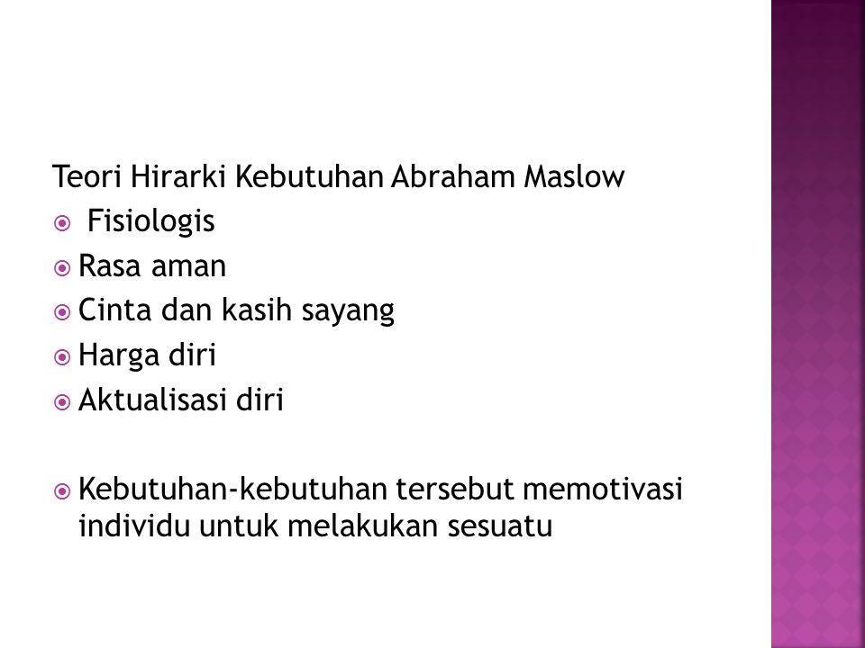 Teori Hirarki Kebutuhan Abraham Maslow