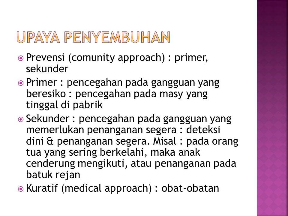 Upaya penyembuhan Prevensi (comunity approach) : primer, sekunder