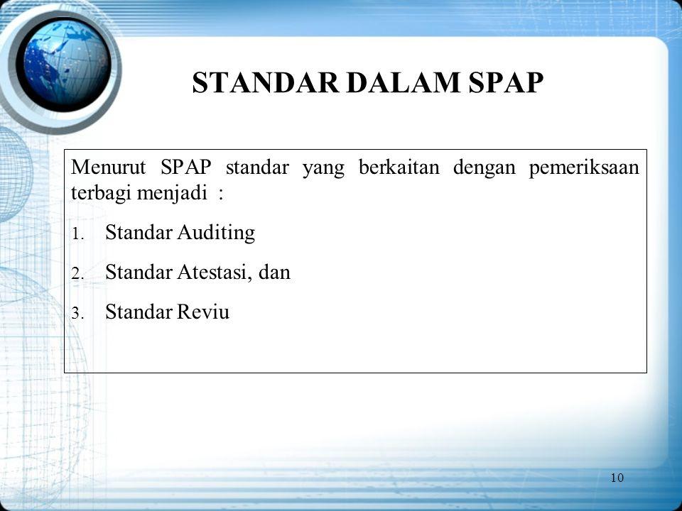 STANDAR DALAM SPAP Menurut SPAP standar yang berkaitan dengan pemeriksaan terbagi menjadi : Standar Auditing.