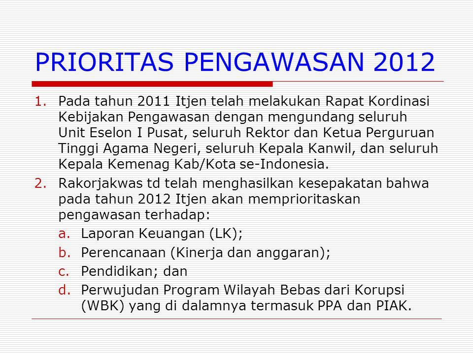 PRIORITAS PENGAWASAN 2012