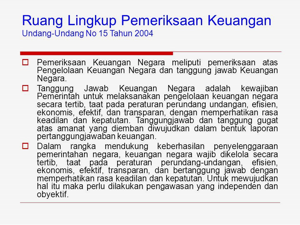 Ruang Lingkup Pemeriksaan Keuangan Undang-Undang No 15 Tahun 2004