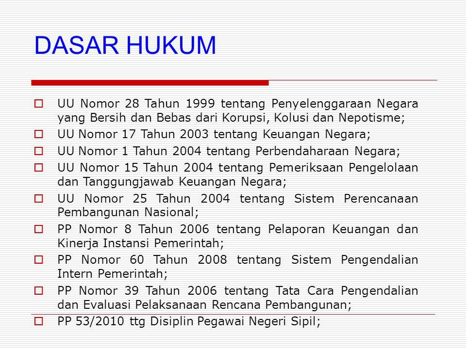 DASAR HUKUM UU Nomor 28 Tahun 1999 tentang Penyelenggaraan Negara yang Bersih dan Bebas dari Korupsi, Kolusi dan Nepotisme;