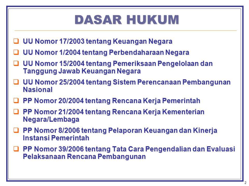 DASAR HUKUM UU Nomor 17/2003 tentang Keuangan Negara