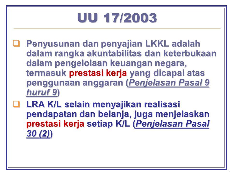 UU 17/2003