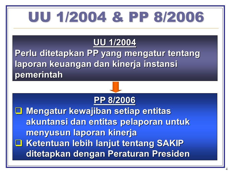 UU 1/2004 & PP 8/2006 UU 1/2004. Perlu ditetapkan PP yang mengatur tentang laporan keuangan dan kinerja instansi pemerintah.