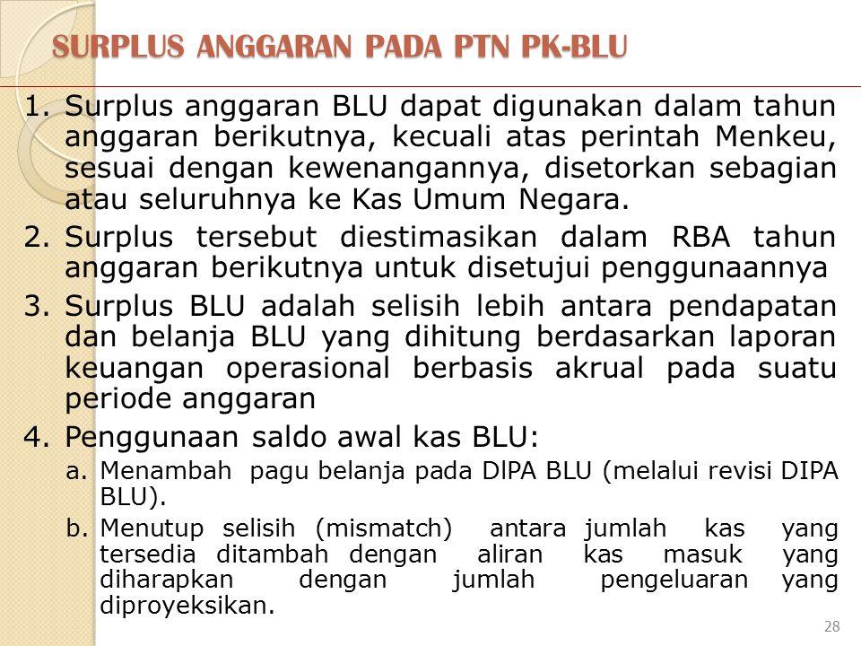 SURPLUS ANGGARAN PADA PTN PK-BLU