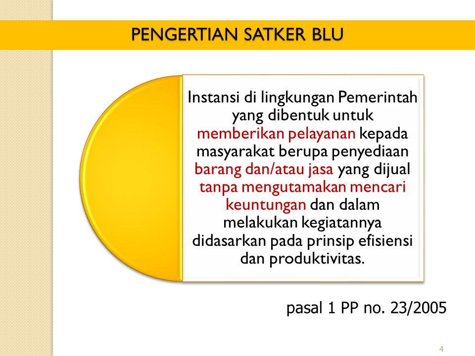 PENGERTIAN SATKER BLU