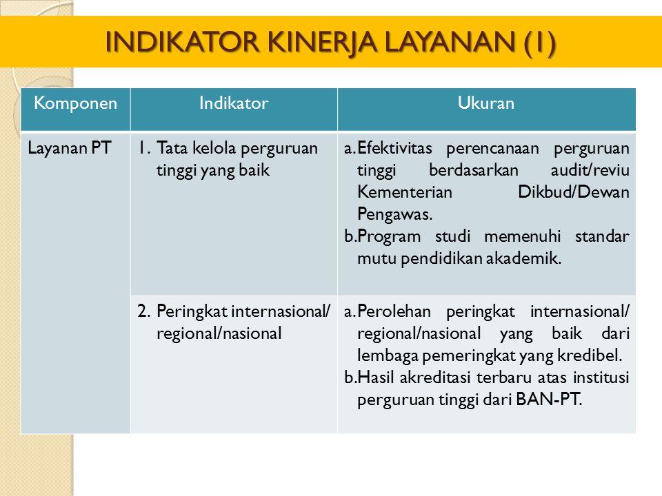 INDIKATOR KINERJA LAYANAN (1)