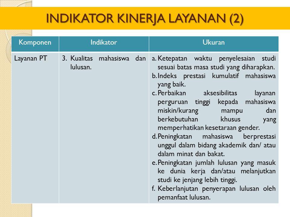 INDIKATOR KINERJA LAYANAN (2)