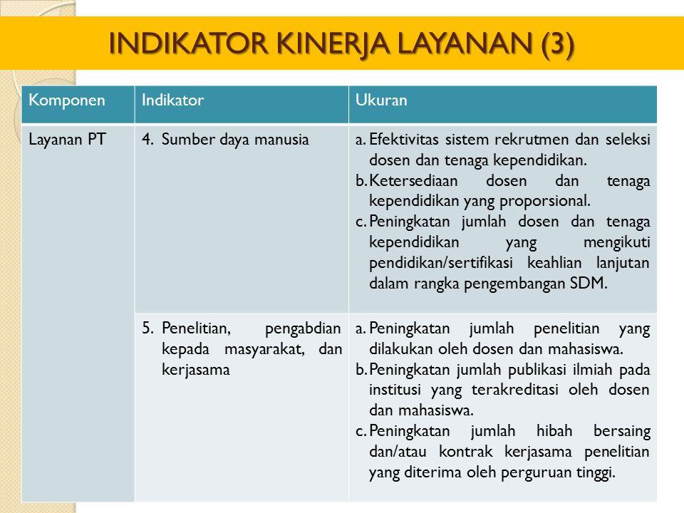 INDIKATOR KINERJA LAYANAN (3)