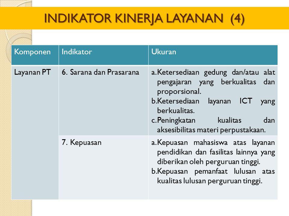 INDIKATOR KINERJA LAYANAN (4)
