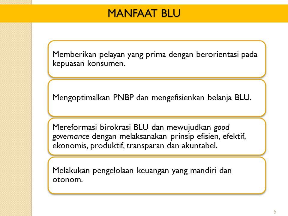MANFAAT BLU Memberikan pelayan yang prima dengan berorientasi pada kepuasan konsumen. Mengoptimalkan PNBP dan mengefisienkan belanja BLU.