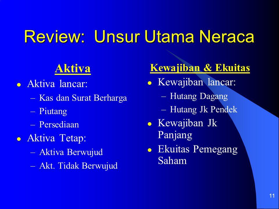Review: Unsur Utama Neraca