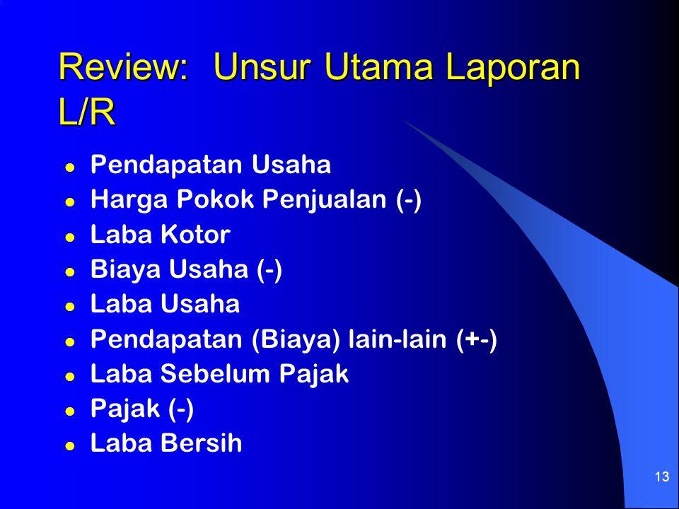 Review: Unsur Utama Laporan L/R