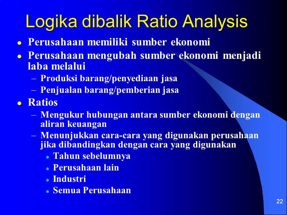 Logika dibalik Ratio Analysis