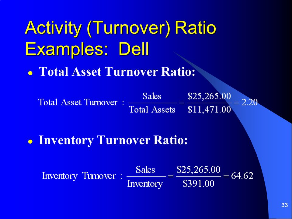Activity (Turnover) Ratio Examples: Dell