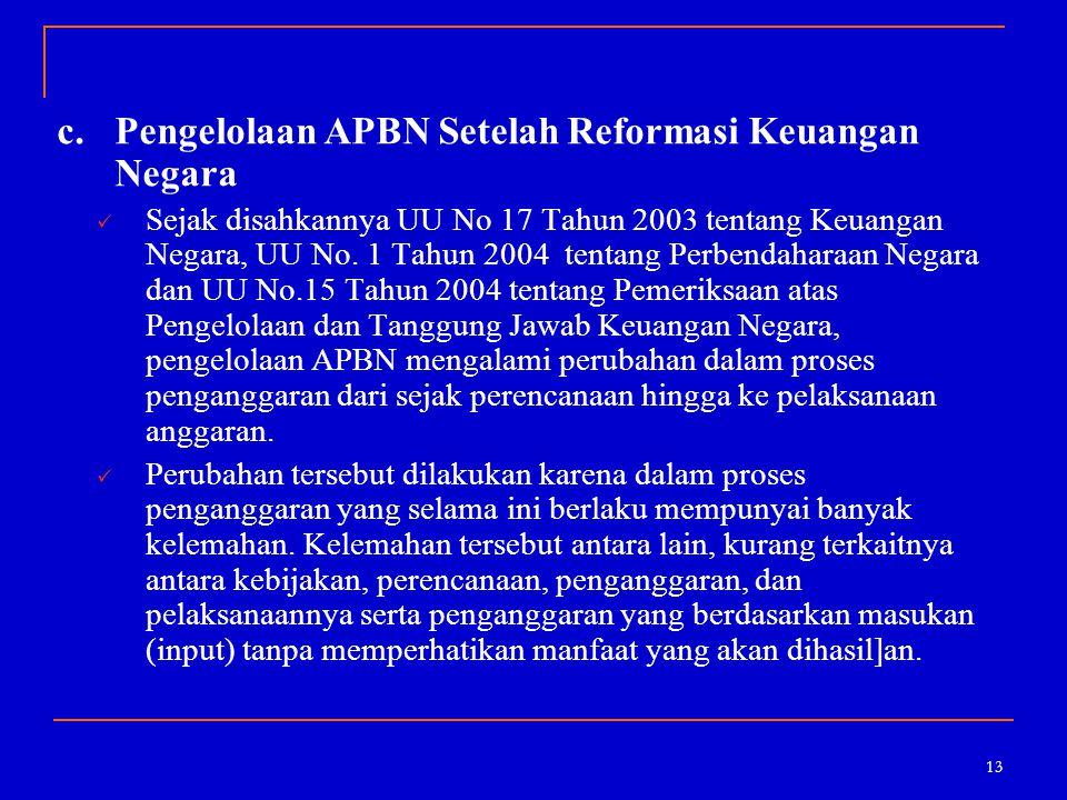 Pengelolaan APBN Setelah Reformasi Keuangan Negara