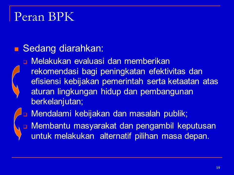 Peran BPK Sedang diarahkan: