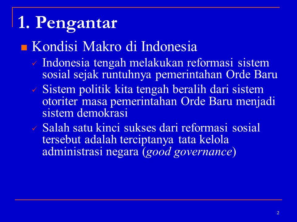 1. Pengantar Kondisi Makro di Indonesia