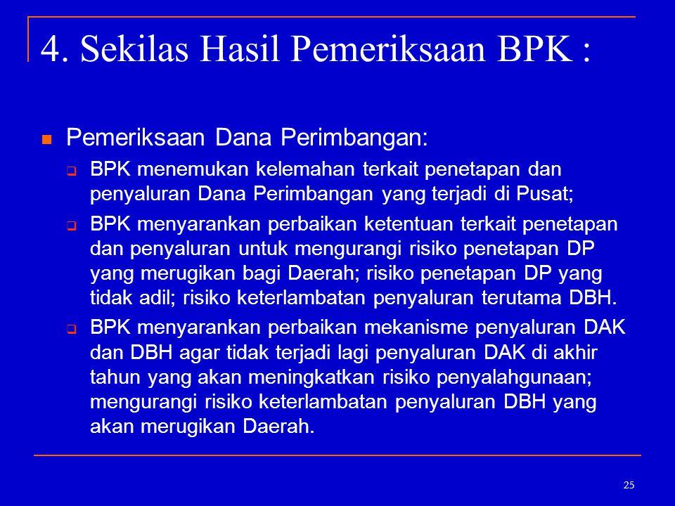 4. Sekilas Hasil Pemeriksaan BPK :