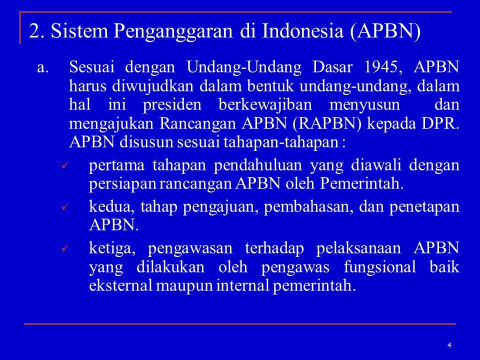 2. Sistem Penganggaran di Indonesia (APBN)