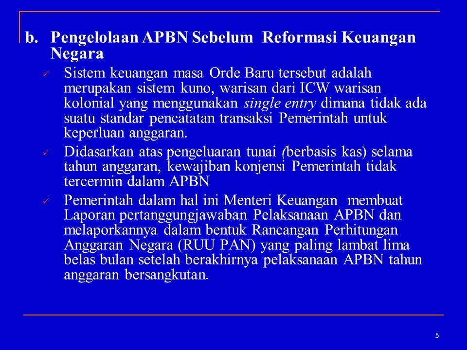 Pengelolaan APBN Sebelum Reformasi Keuangan Negara