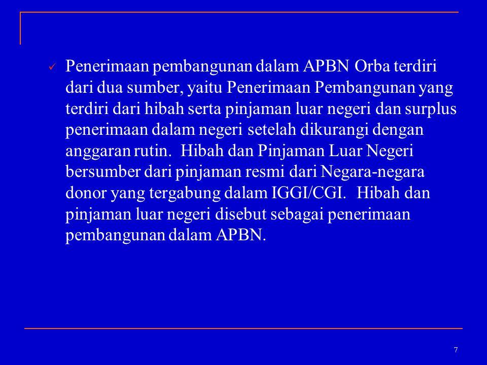 Penerimaan pembangunan dalam APBN Orba terdiri dari dua sumber, yaitu Penerimaan Pembangunan yang terdiri dari hibah serta pinjaman luar negeri dan surplus penerimaan dalam negeri setelah dikurangi dengan anggaran rutin.