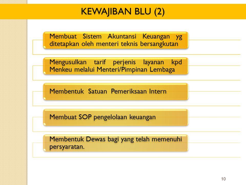 KEWAJIBAN BLU (2) Membuat Sistem Akuntansi Keuangan yg ditetapkan oleh menteri teknis bersangkutan.
