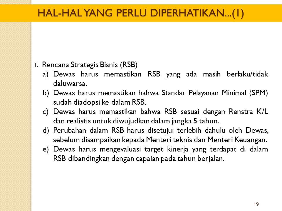 HAL-HAL YANG PERLU DIPERHATIKAN...(1)