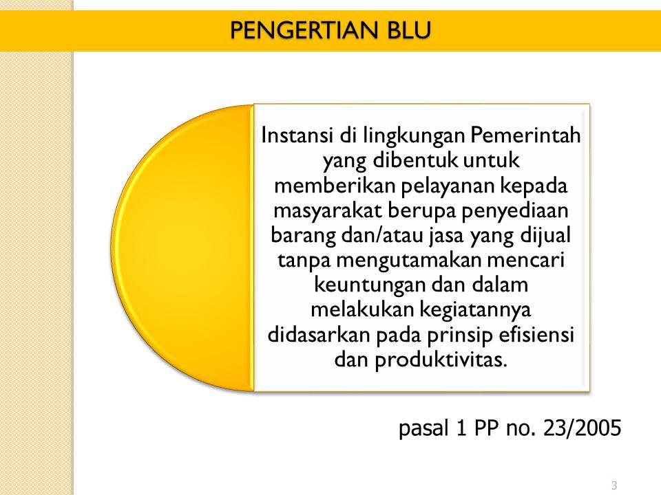 PENGERTIAN BLU pasal 1 PP no. 23/2005