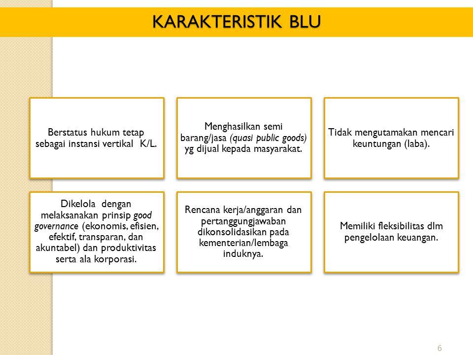 KARAKTERISTIK BLU Berstatus hukum tetap sebagai instansi vertikal K/L.