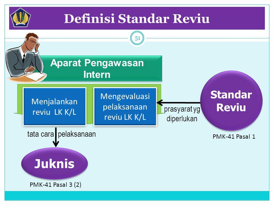 Definisi Standar Reviu