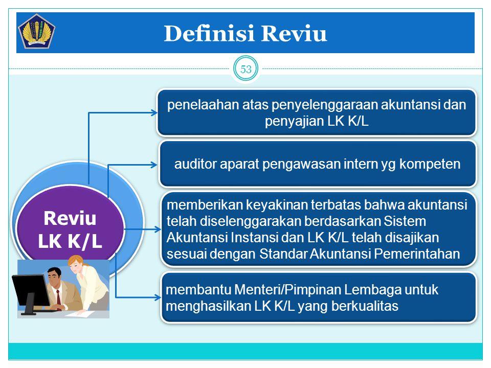 Definisi Reviu Reviu LK K/L